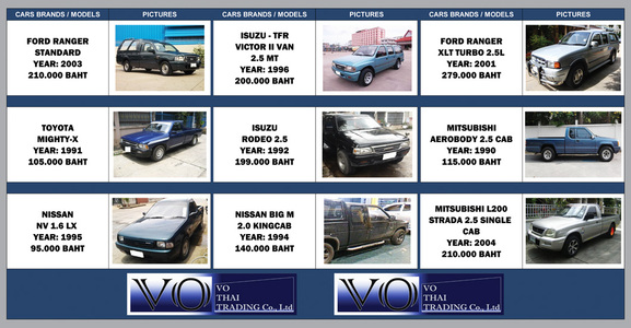 pic New Hot Deals Cars for Sale / VO / 17Sep